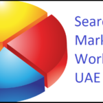 Search Engine Market Share Worldwide | UAE | Latest