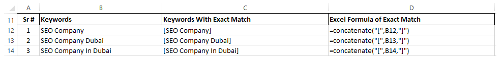 Exact match keywords excel formula 3