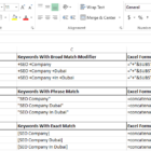 How to Create Broad Match Modifier (BMM), Exact Match and Phrase Match Keyword Formula in Excel