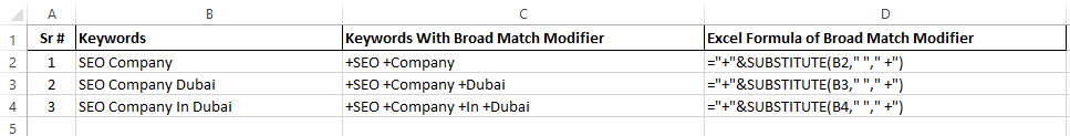 broad match modifier keywords excel formula 3