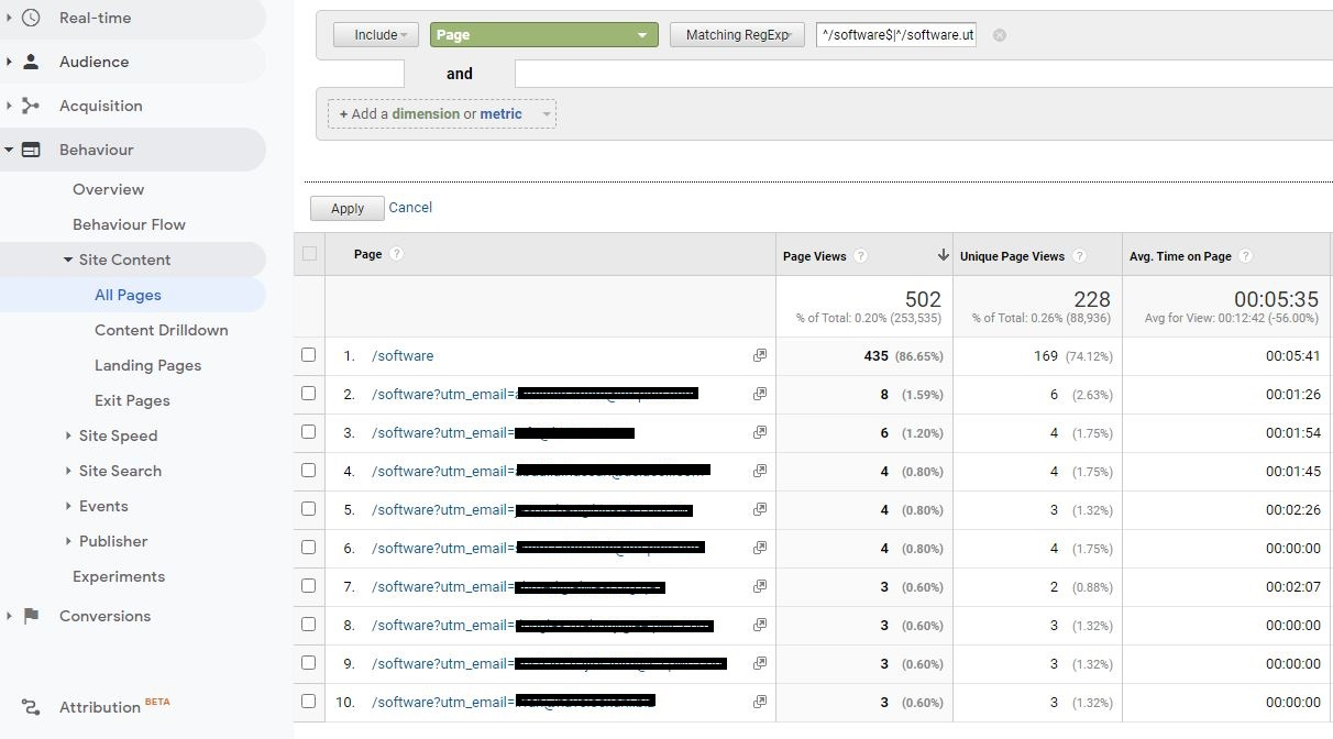 How to Use Regular Expressions RegEx in Google Analytics - A Complete Guide
